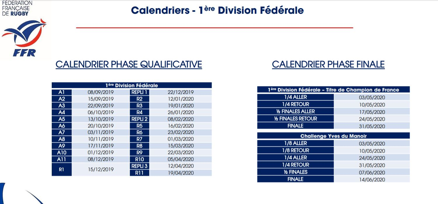 Calendrier Federale 1 2022 Calendrier Fédérale 1   USI Rugby